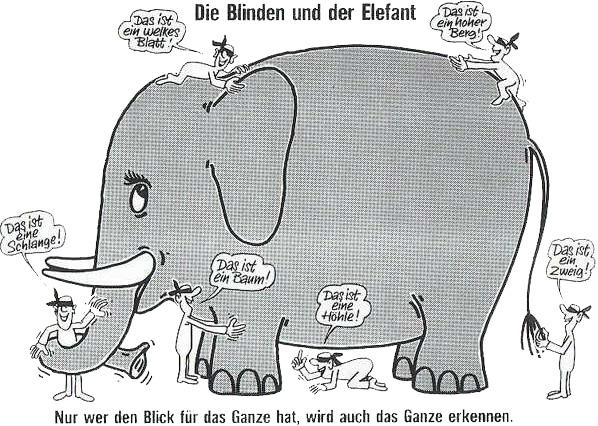 Blinde_und_Elefant